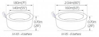 Mobilní vířivá vana MSpa LUXURY EXOTIC M-113S